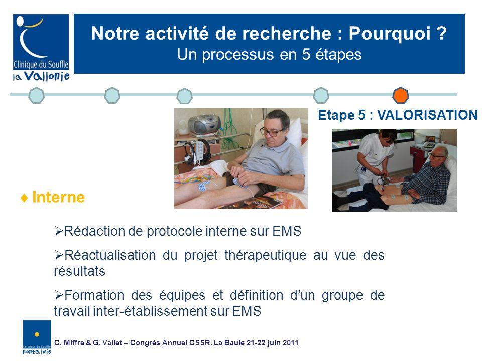 Rédaction de protocole interne sur EMS Réactualisation du projet thérapeutique au vue des résultats Formation des équipes et définition dun groupe de