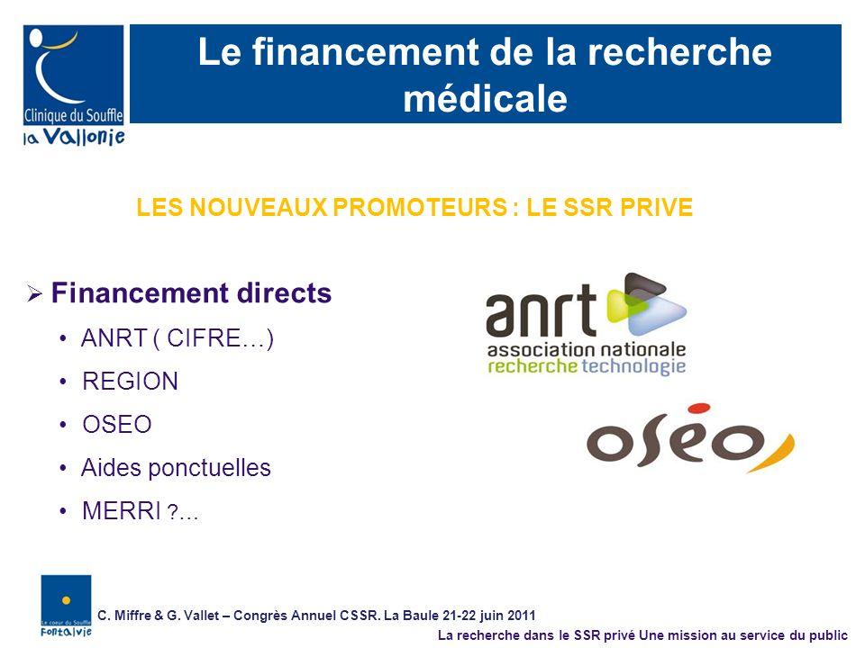 Le financement de la recherche médicale Financement directs ANRT ( CIFRE…) REGION OSEO Aides ponctuelles MERRI ?… LES NOUVEAUX PROMOTEURS : LE SSR PRI