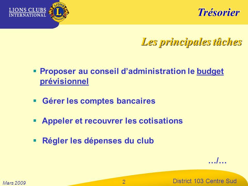 Trésorier District 103 Centre Sud Mars 2009 2 Proposer au conseil dadministration le budget prévisionnel Gérer les comptes bancaires Appeler et recouv