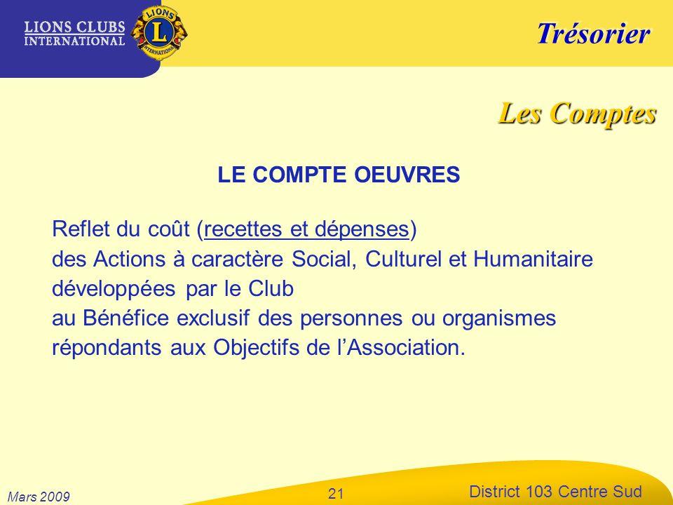 Trésorier District 103 Centre Sud Mars 2009 21 LE COMPTE OEUVRES Reflet du coût (recettes et dépenses) des Actions à caractère Social, Culturel et Hum