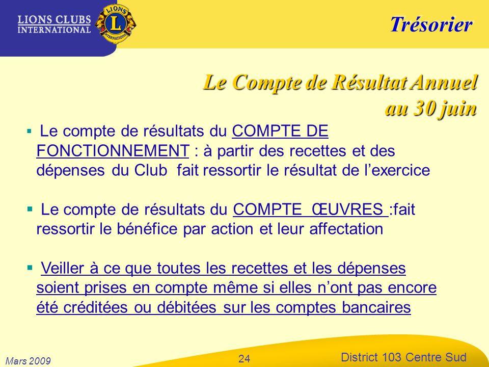 Trésorier District 103 Centre Sud Mars 2009 24 Le compte de résultats du COMPTE DE FONCTIONNEMENT : à partir des recettes et des dépenses du Club fait