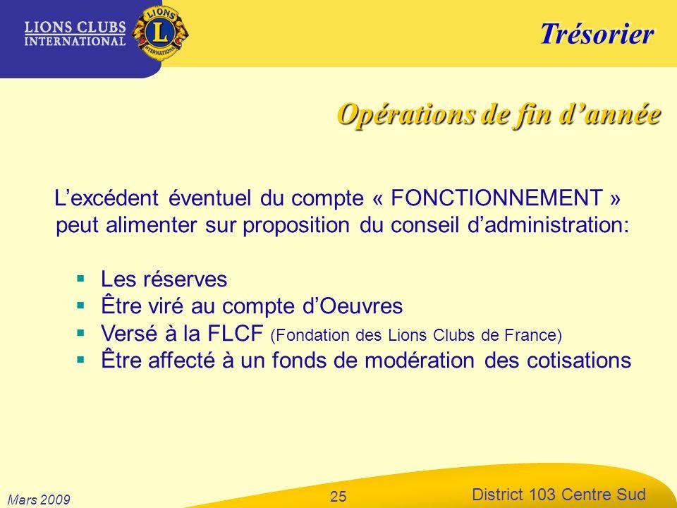 Trésorier District 103 Centre Sud Mars 2009 25 Lexcédent éventuel du compte « FONCTIONNEMENT » peut alimenter sur proposition du conseil dadministrati