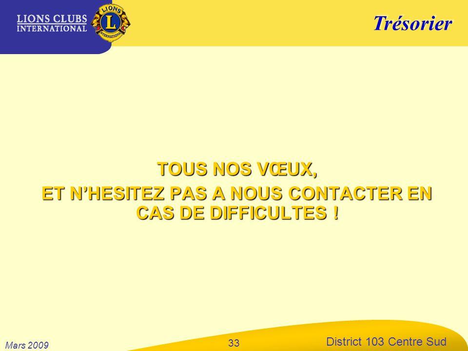Trésorier District 103 Centre Sud Mars 2009 33 TOUS NOS VŒUX, ET NHESITEZ PAS A NOUS CONTACTER EN CAS DE DIFFICULTES !