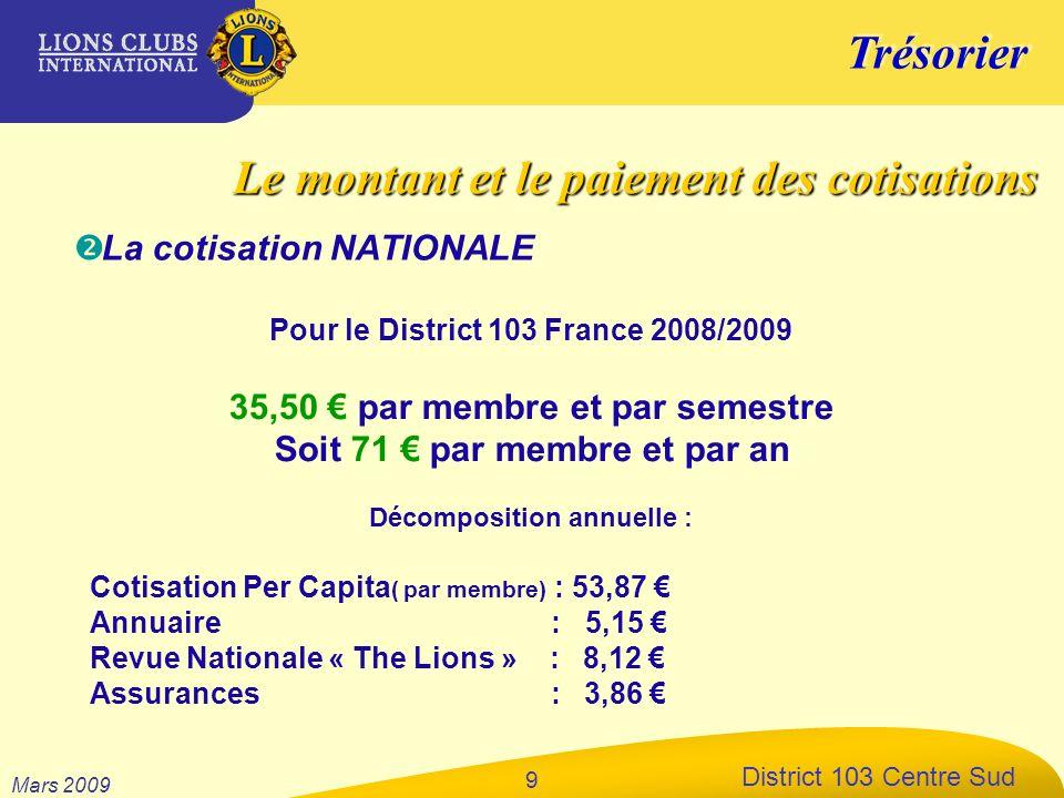 Trésorier District 103 Centre Sud Mars 2009 9 La cotisation NATIONALE Pour le District 103 France 2008/2009 35,50 par membre et par semestre Soit 71 p