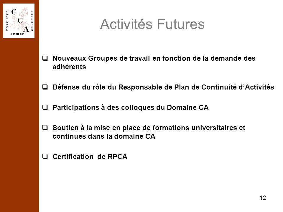 12 Activités Futures Nouveaux Groupes de travail en fonction de la demande des adhérents Défense du rôle du Responsable de Plan de Continuité dActivit