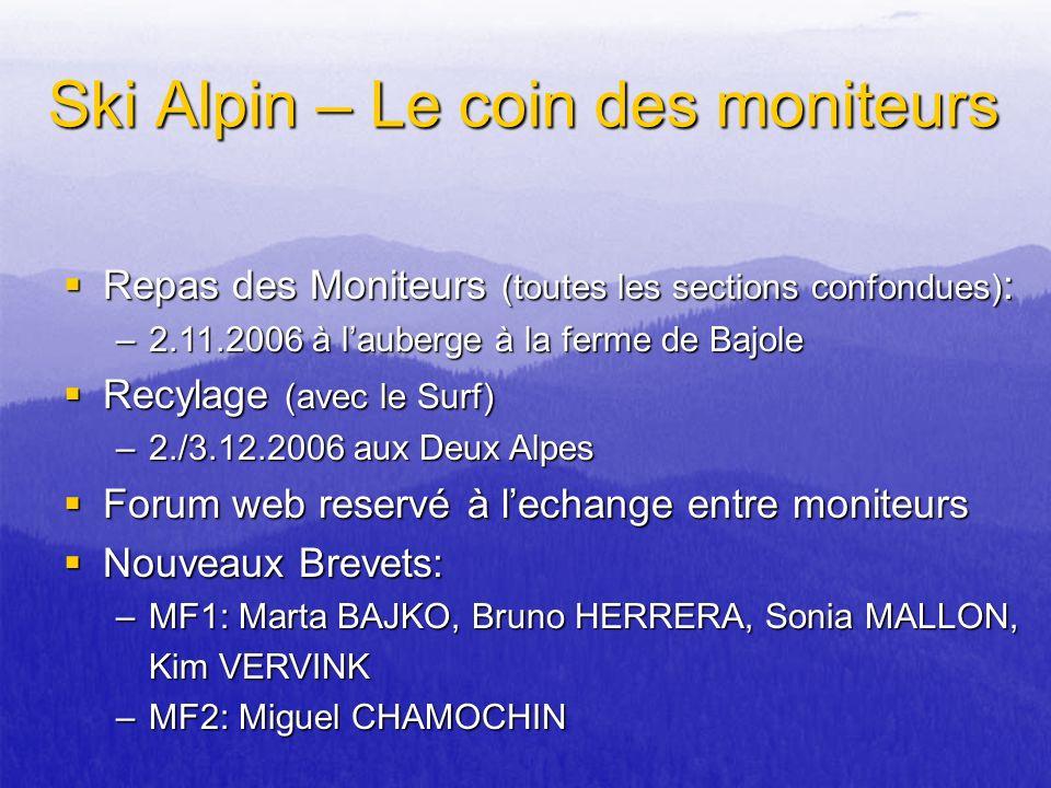 Ski Alpin – Le coin des moniteurs Repas des Moniteurs (toutes les sections confondues) : Repas des Moniteurs (toutes les sections confondues) : –2.11.
