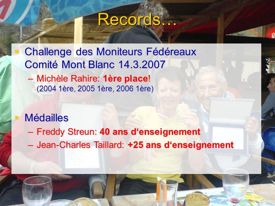 Challenge des Moniteurs Fédéreaux Comité Mont Blanc 14.3.2007 Challenge des Moniteurs Fédéreaux Comité Mont Blanc 14.3.2007 –Michèle Rahire: 1ère plac