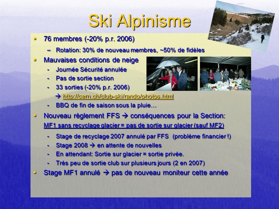 76 membres (-20% p.r. 2006) 76 membres (-20% p.r. 2006) –Rotation: 30% de nouveau membres, ~50% de fidèles Mauvaises conditions de neige Mauvaises con