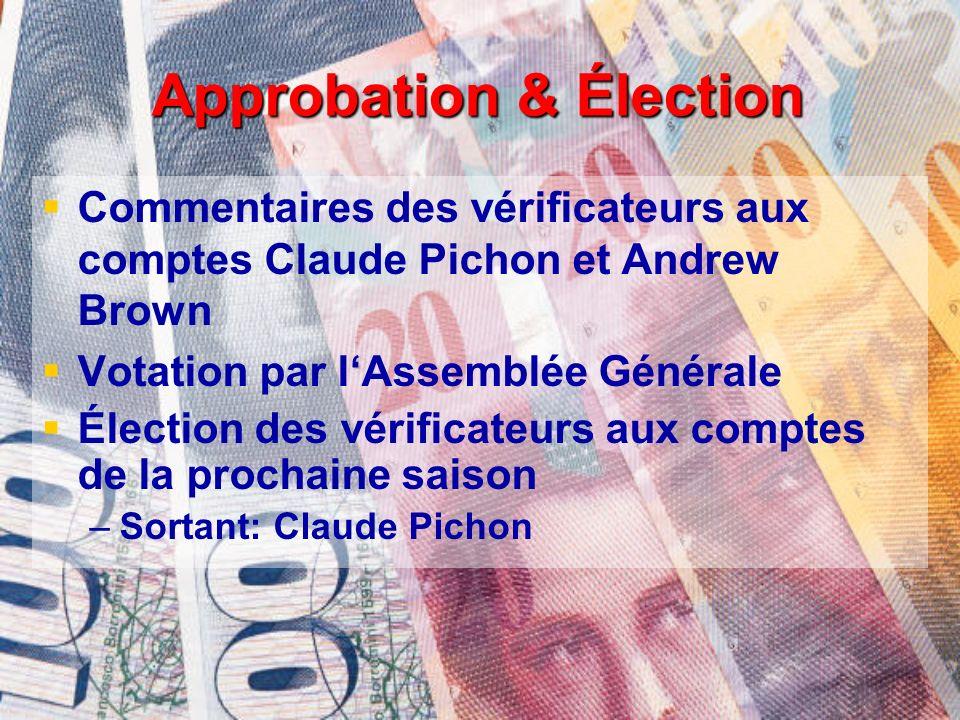 Approbation & Élection Commentaires des vérificateurs aux comptes Claude Pichon et Andrew Brown Votation par lAssemblée Générale Élection des vérifica