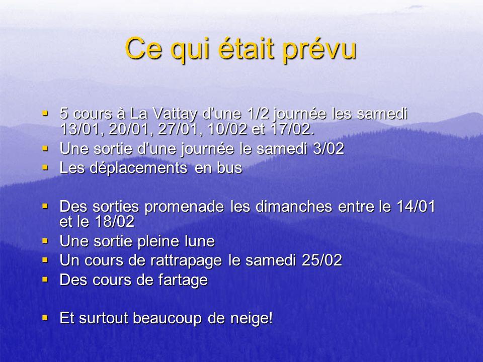 Ce qui était prévu 5 cours à La Vattay dune 1/2 journée les samedi 13/01, 20/01, 27/01, 10/02 et 17/02. 5 cours à La Vattay dune 1/2 journée les samed