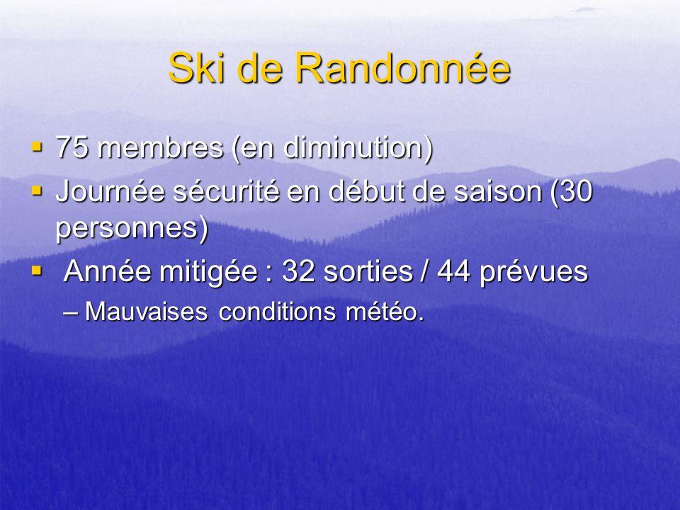 Ski de Randonnée 75 membres (en diminution) 75 membres (en diminution) Journée sécurité en début de saison (30 personnes) Journée sécurité en début de