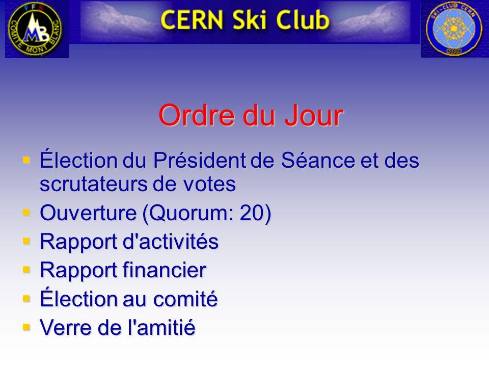 Ordre du Jour Élection du Président de Séance et des scrutateurs de votes Élection du Président de Séance et des scrutateurs de votes Ouverture (Quoru