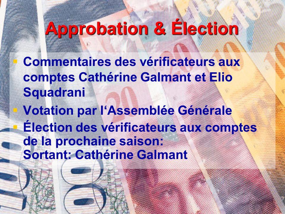 Approbation & Élection Commentaires des vérificateurs aux comptes Cathérine Galmant et Elio Squadrani Votation par lAssemblée Générale Élection des vé