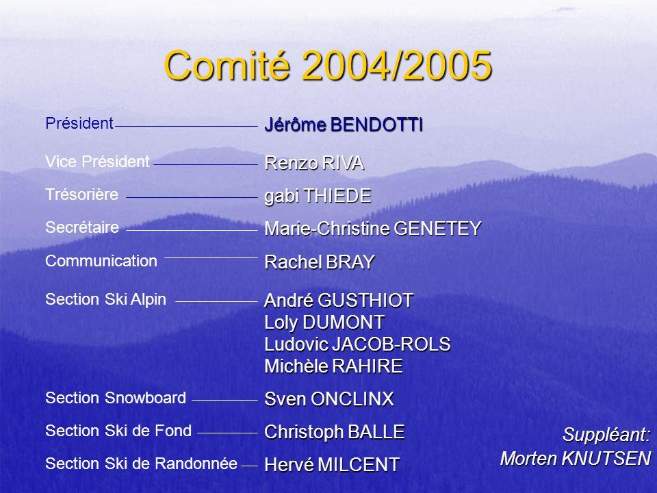 Comité 2004/2005 Suppléant: Morten KNUTSEN Président Vice Président Trésorière Secrétaire Jérôme BENDOTTI Renzo RIVA gabi THIEDE Marie-Christine GENET