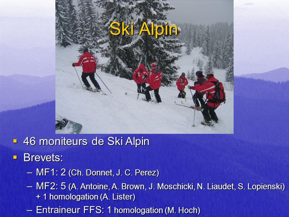 Ski Alpin 46 moniteurs de Ski Alpin 46 moniteurs de Ski Alpin Brevets: Brevets: –MF1: 2 (Ch. Donnet, J. C. Perez) –MF2: 5 (A. Antoine, A. Brown, J. Mo