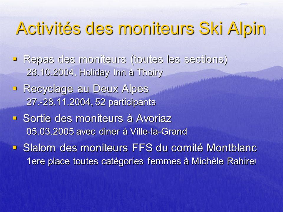 Activités des moniteurs Ski Alpin Repas des moniteurs (toutes les sections) Repas des moniteurs (toutes les sections) 28.10.2004, Holiday Inn à Thoiry