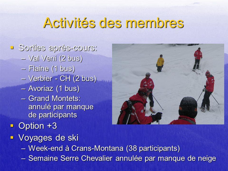 Activités des membres Sorties après-cours: Sorties après-cours: –Val Veni (2 bus) –Flaine (1 bus) –Verbier - CH (2 bus) –Avoriaz (1 bus) –Grand Montet