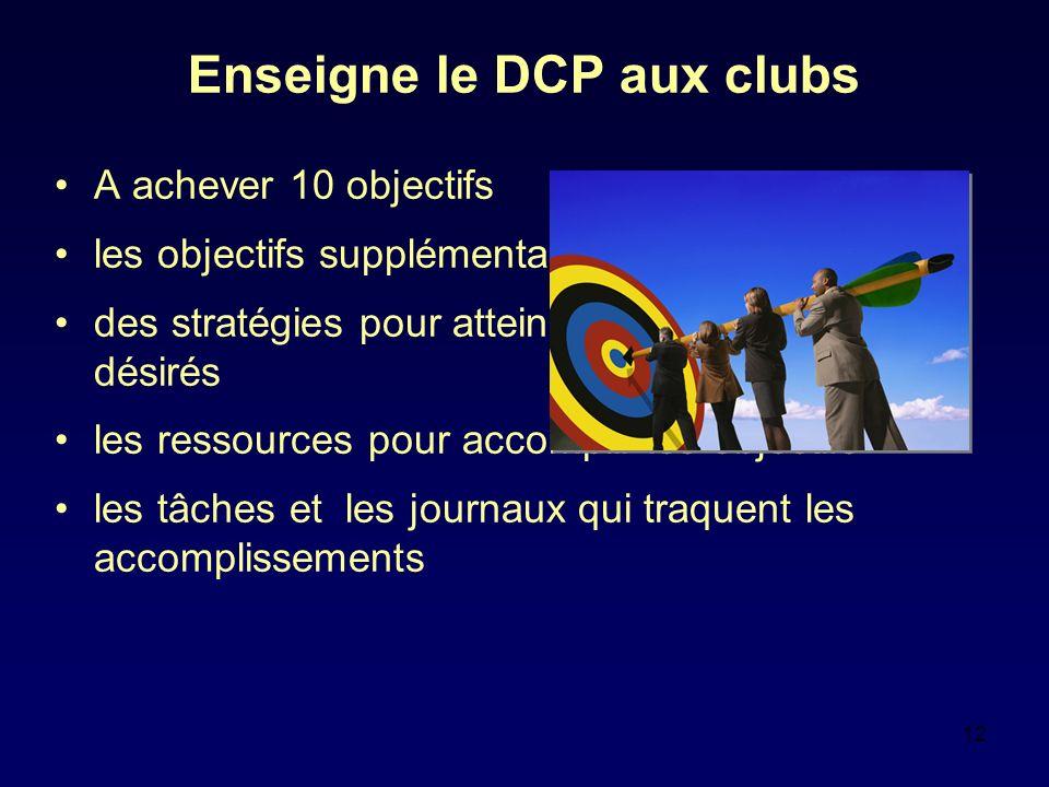 12 Enseigne le DCP aux clubs A achever 10 objectifs les objectifs supplémentaires des stratégies pour atteindre les objectifs désirés les ressources pour accomplir les objectifs les tâches et les journaux qui traquent les accomplissements