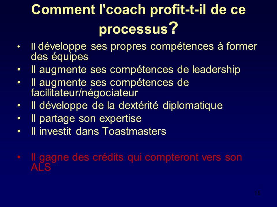 15 Comment l'coach profit-t-il de ce processus ? Il développe ses propres compétences à former des équipes Il augmente ses compétences de leadership I