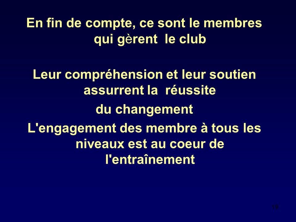 19 En fin de compte, ce sont le membres qui gèrent le club Leur compréhension et leur soutien assurrent la réussite du changement L'engagement des mem