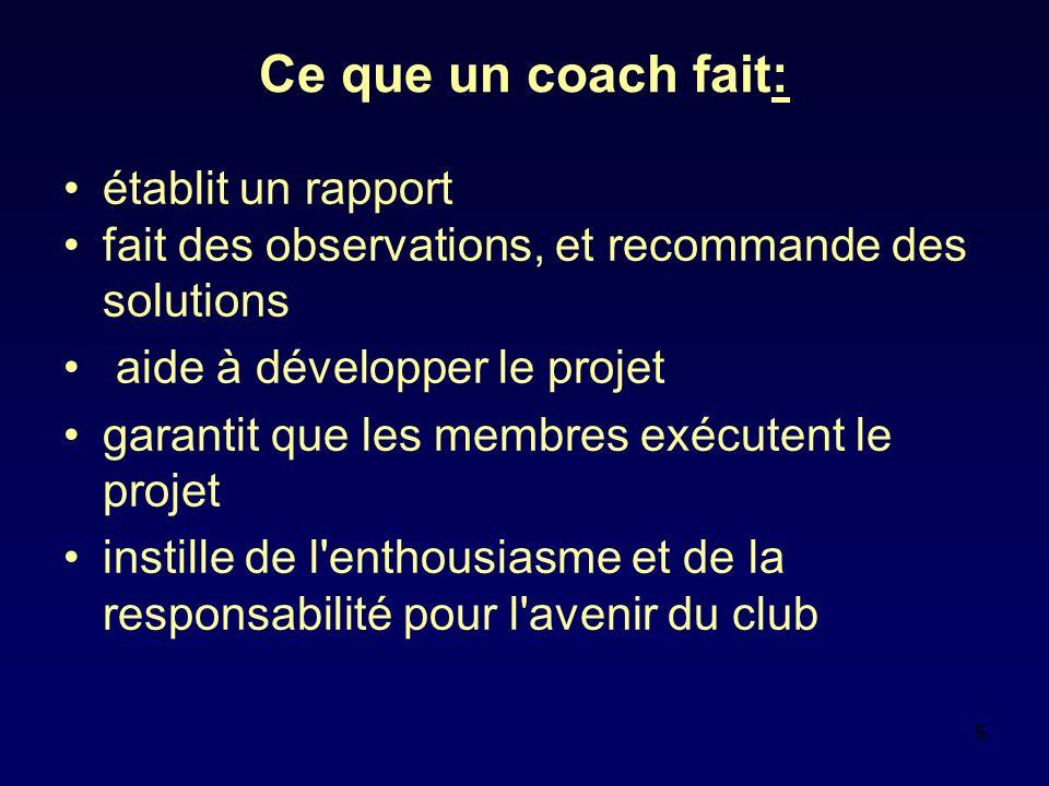 5 Ce que un coach fait:: établit un rapport fait des observations, et recommande des solutions aide à développer le projet garantit que les membres exécutent le projet instille de l enthousiasme et de la responsabilité pour l avenir du club