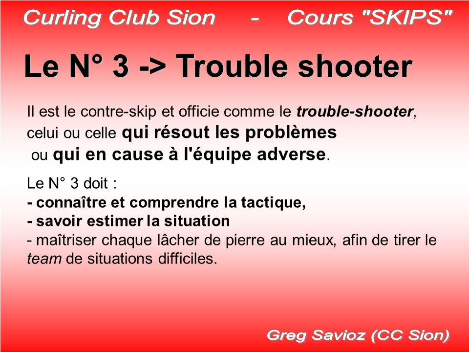 Le N° 3 ->Trouble shooter Le N° 3 -> Trouble shooter Il est le contre-skip et officie comme le trouble-shooter, celui ou celle qui résout les problème