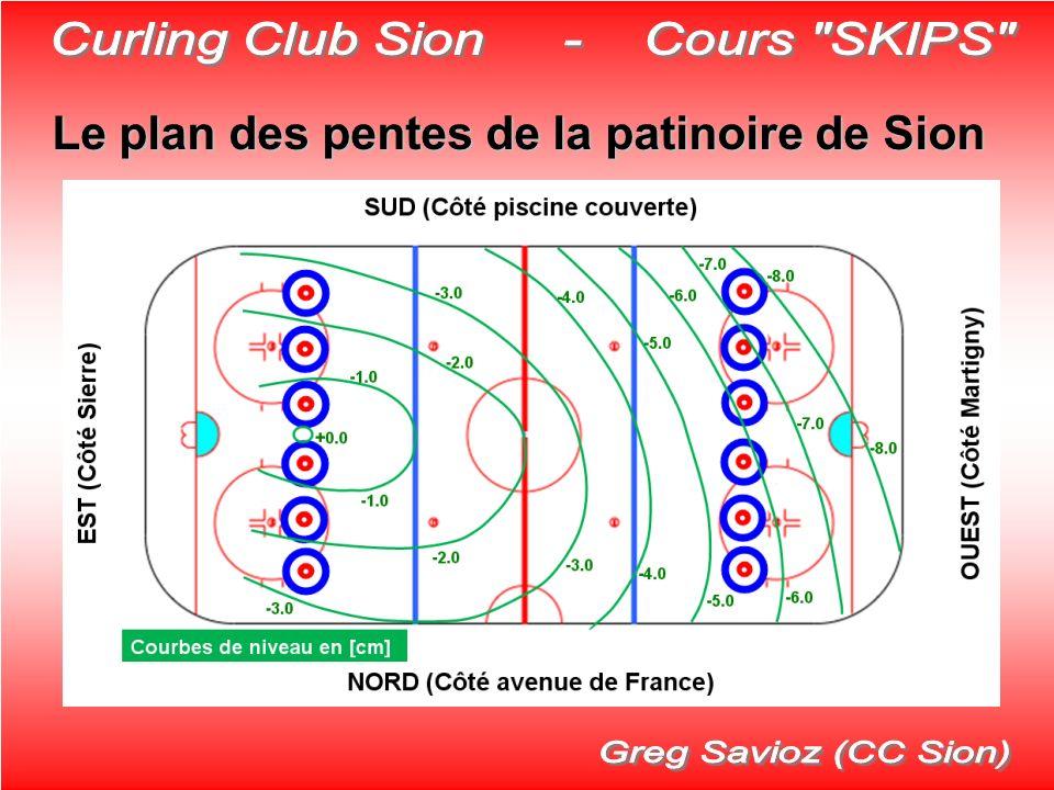 Le plan des pentes de la patinoire de Sion