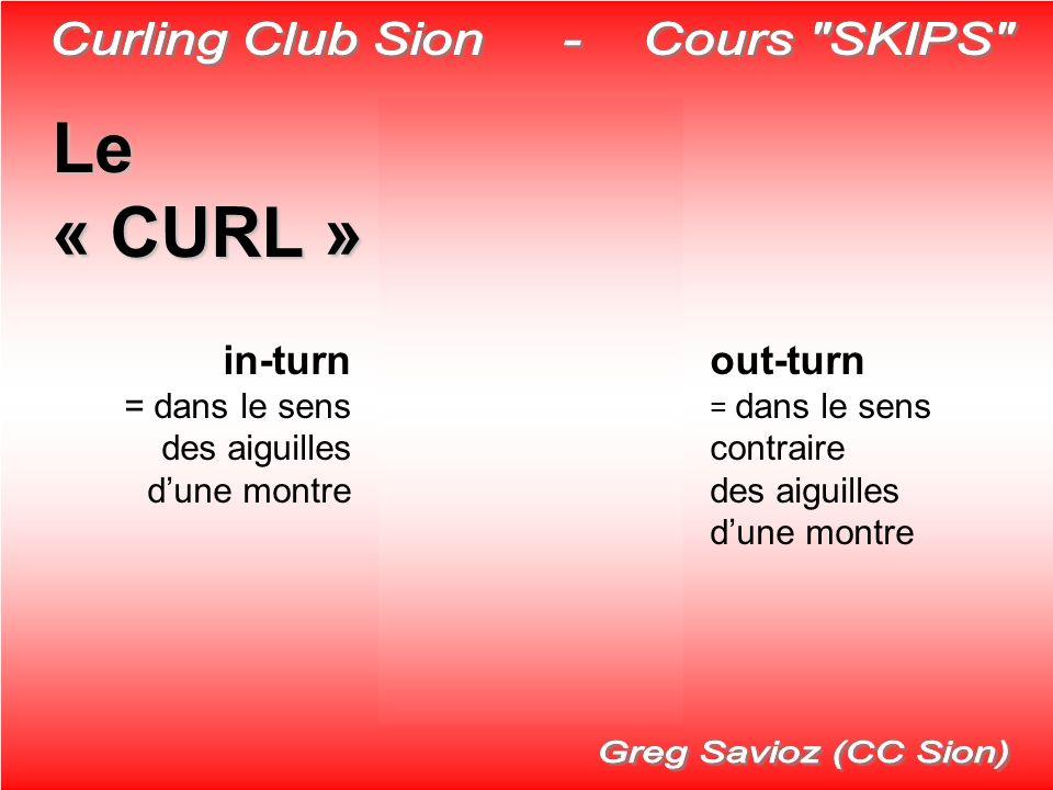 Le « CURL » in-turn = dans le sens des aiguilles dune montre out-turn = dans le sens contraire des aiguilles dune montre