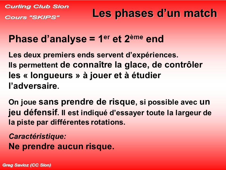 Les phases dun match Phase danalyse = 1 er et 2 ème end Les deux premiers ends servent dexpériences. Ils permettent de connaître la glace, de contrôle