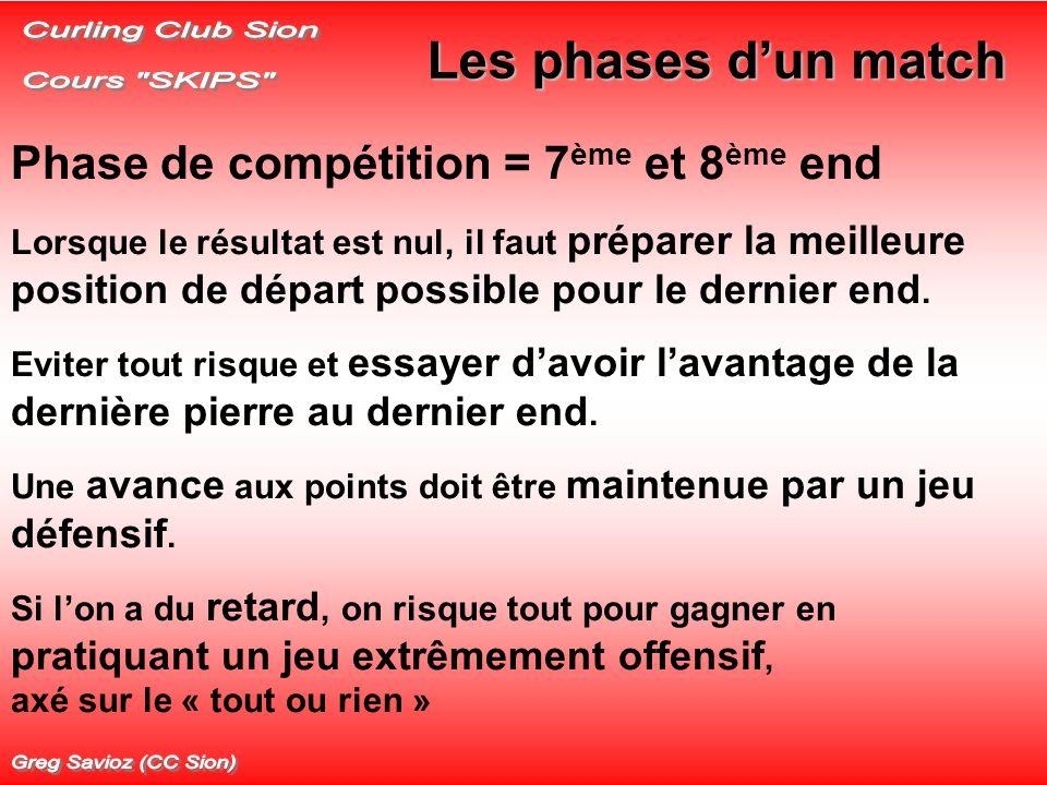 Les phases dun match Phase de compétition = 7 ème et 8 ème end Lorsque le résultat est nul, il faut préparer la meilleure position de départ possible
