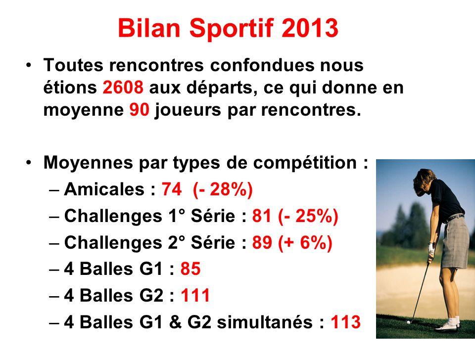 Bilan Sportif 2013 Toutes rencontres confondues nous étions 2608 aux départs, ce qui donne en moyenne 90 joueurs par rencontres. Moyennes par types de