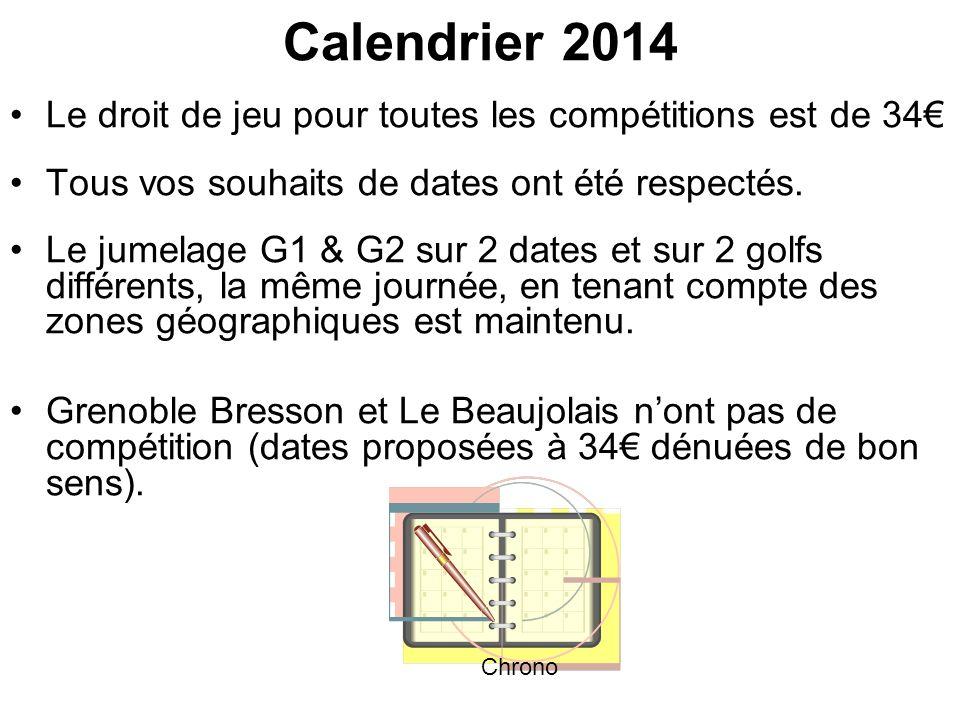 Calendrier 2014 Le droit de jeu pour toutes les compétitions est de 34 Tous vos souhaits de dates ont été respectés. Le jumelage G1 & G2 sur 2 dates e