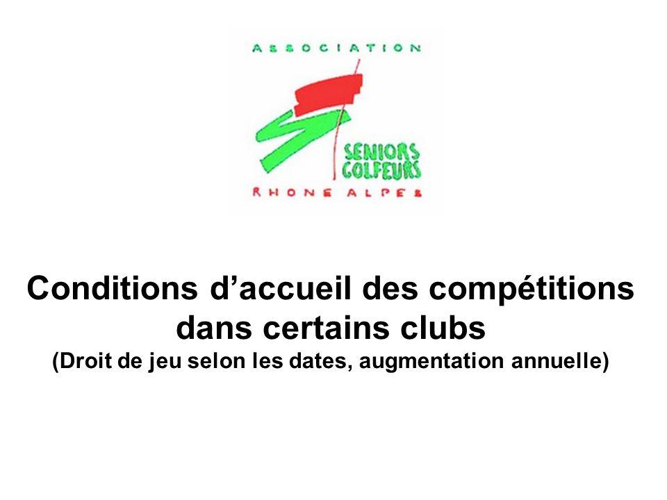 Conditions daccueil des compétitions dans certains clubs (Droit de jeu selon les dates, augmentation annuelle)