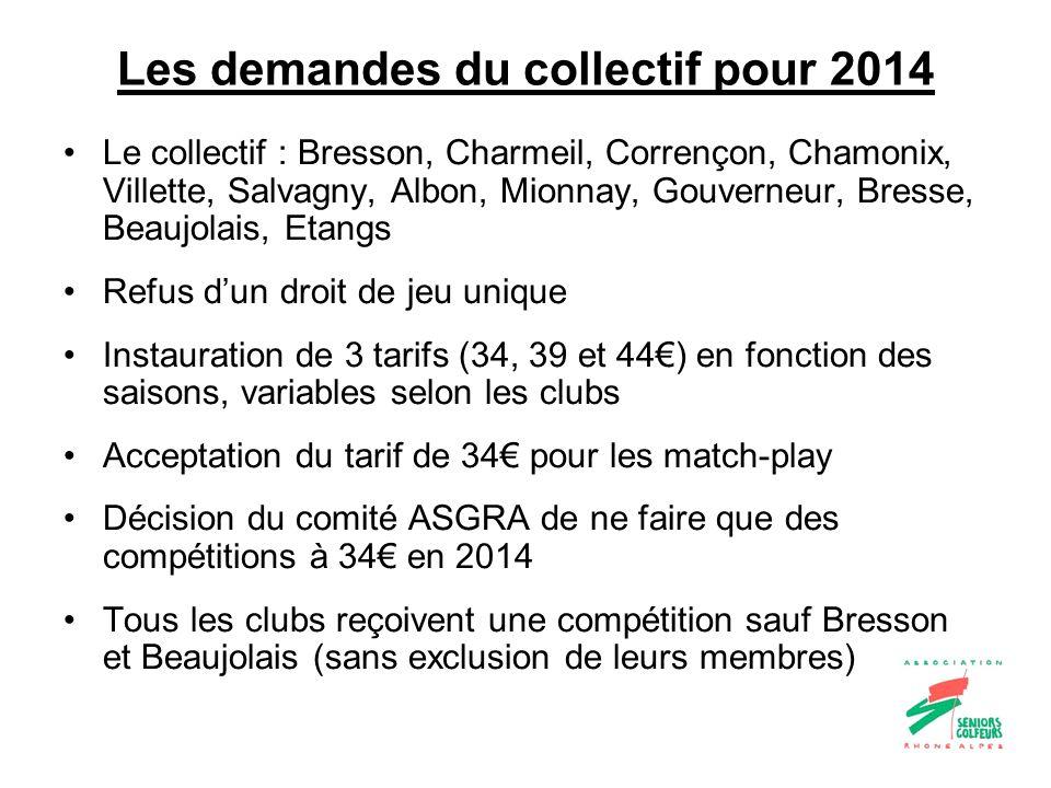 Les demandes du collectif pour 2014 Le collectif : Bresson, Charmeil, Corrençon, Chamonix, Villette, Salvagny, Albon, Mionnay, Gouverneur, Bresse, Bea
