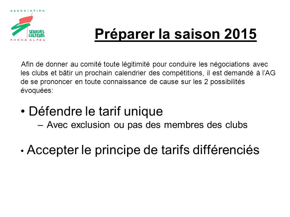 Préparer la saison 2015 Afin de donner au comité toute légitimité pour conduire les négociations avec les clubs et bâtir un prochain calendrier des co