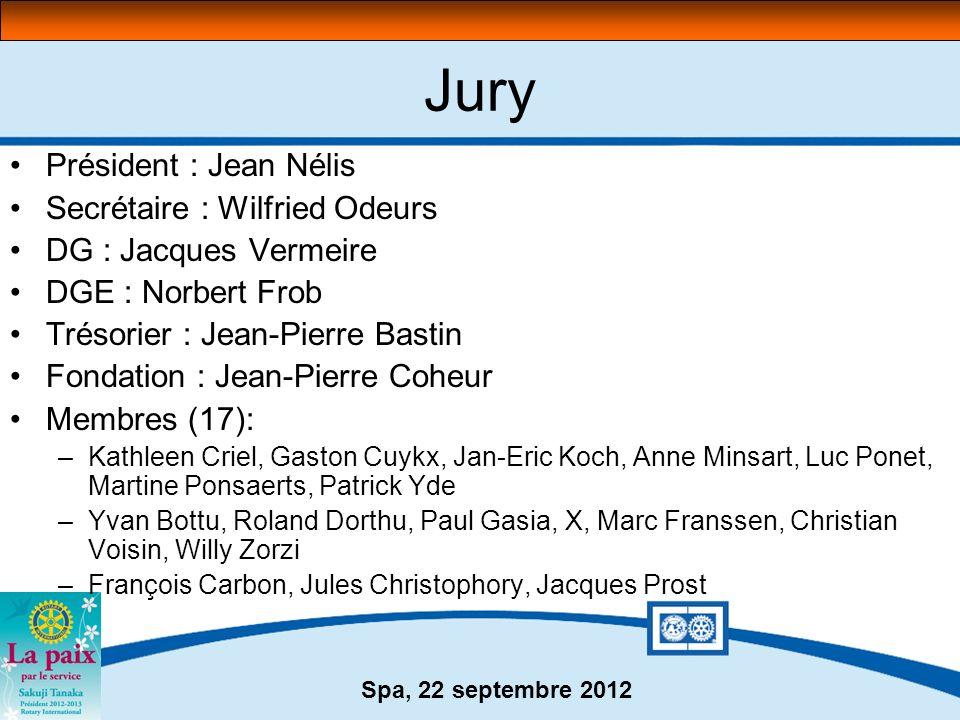 Spa, 22 septembre 2012 Jury Président : Jean Nélis Secrétaire : Wilfried Odeurs DG : Jacques Vermeire DGE : Norbert Frob Trésorier : Jean-Pierre Basti