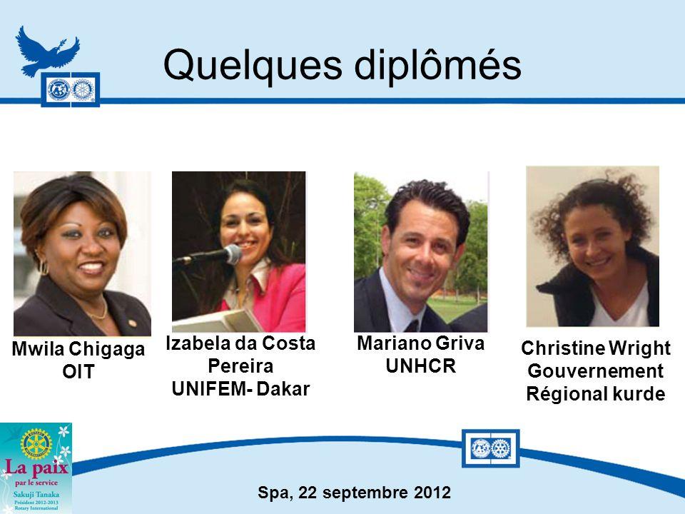 Spa, 22 septembre 2012 Quelques diplômés Mwila Chigaga OIT Izabela da Costa Pereira UNIFEM- Dakar Mariano Griva UNHCR Christine Wright Gouvernement Ré