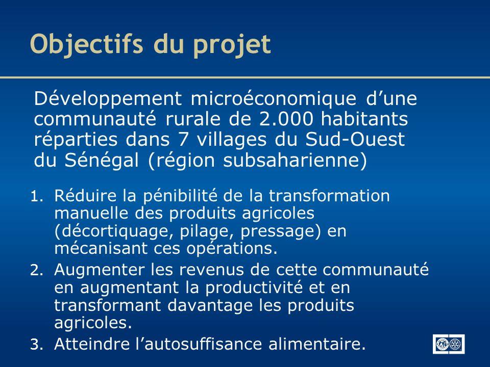 Objectifs du projet Développement microéconomique dune communauté rurale de 2.000 habitants réparties dans 7 villages du Sud-Ouest du Sénégal (région