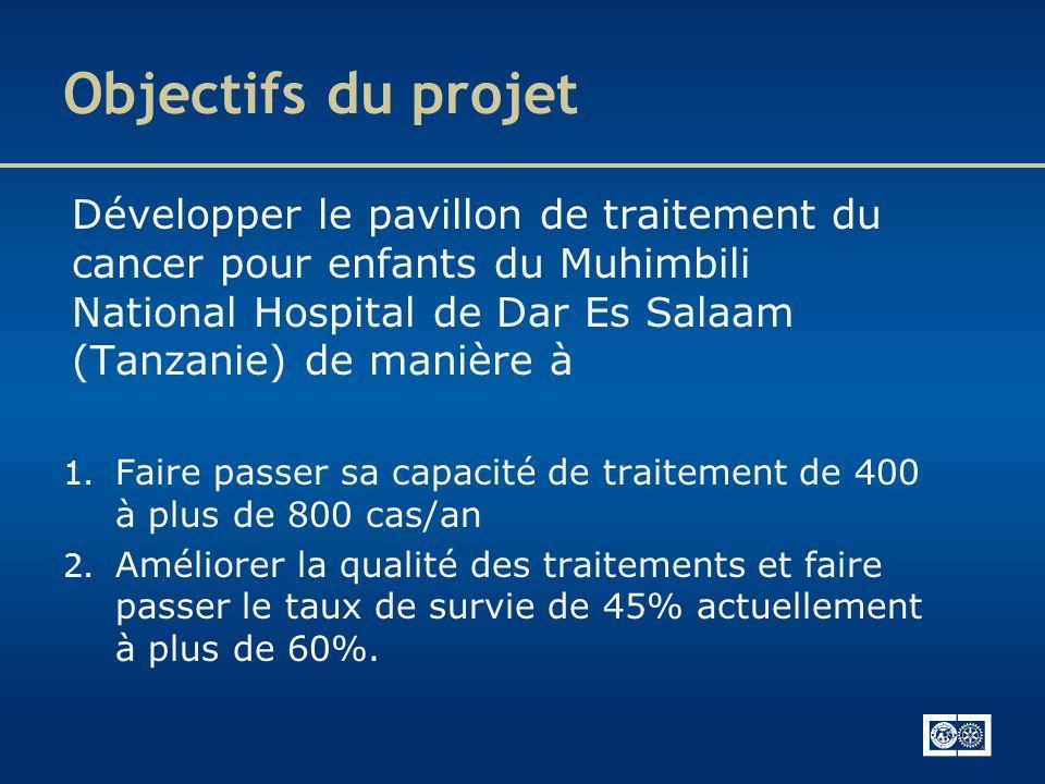 Objectifs du projet Développer le pavillon de traitement du cancer pour enfants du Muhimbili National Hospital de Dar Es Salaam (Tanzanie) de manière