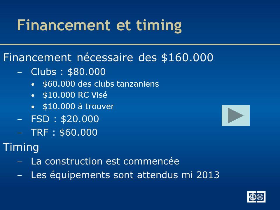 Financement et timing Financement nécessaire des $160.000 – Clubs : $80.000 $60.000 des clubs tanzaniens $10.000 RC Visé $10.000 à trouver – FSD : $20