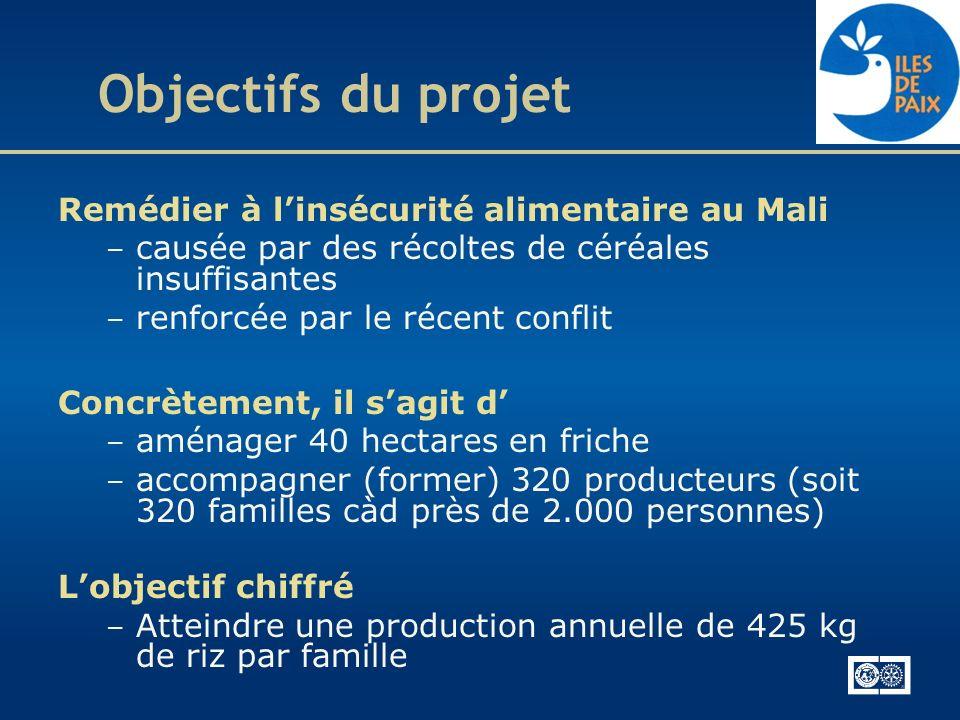Objectifs du projet Remédier à linsécurité alimentaire au Mali – causée par des récoltes de céréales insuffisantes – renforcée par le récent conflit C