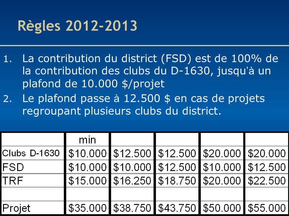 Règles 2012-2013 1. La contribution du district (FSD) est de 100% de la contribution des clubs du D-1630, jusqu à un plafond de 10.000 $/projet 2. Le