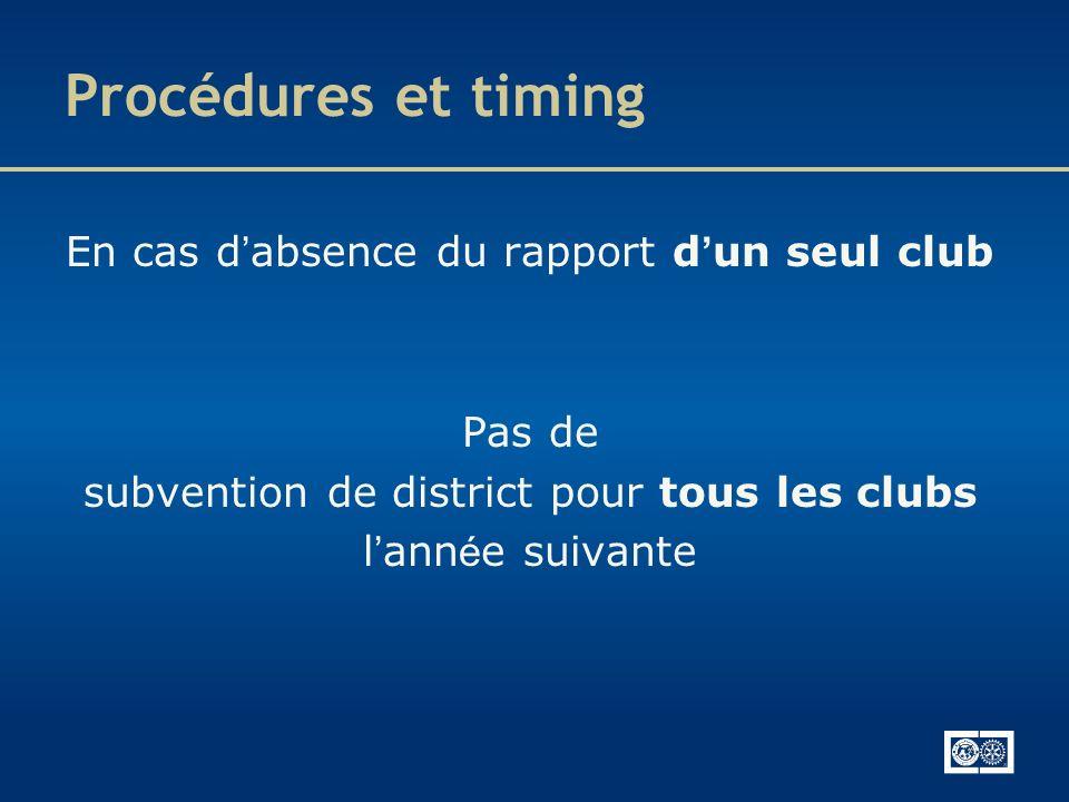 Procédures et timing En cas d absence du rapport d un seul club Pas de subvention de district pour tous les clubs l ann é e suivante