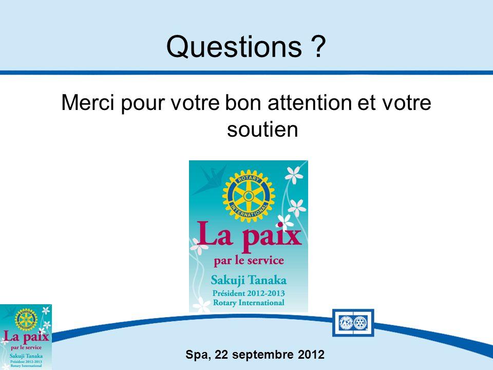 Spa, 22 septembre 2012 Questions ? Merci pour votre bon attention et votre soutien