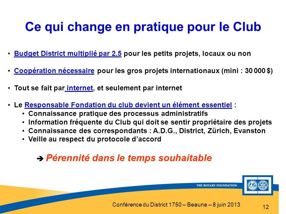 Conférence du District 1750 – Beaune – 8 juin 2013 Ce qui change en pratique pour le Club 12 Budget District multiplié par 2,5 pour les petits projets