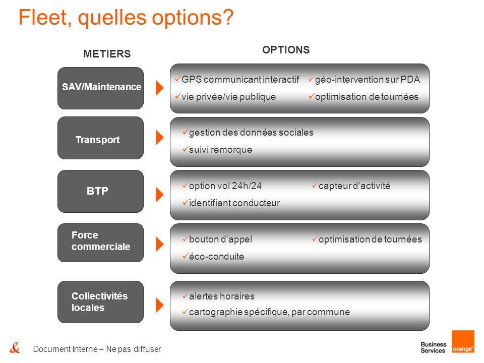 Document Interne – Ne pas diffuser Fleet, quelles options? SAV/Maintenance Transport BTP Force commerciale Collectivités locales GPS communicant inter