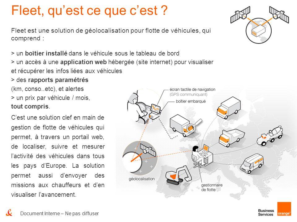 Document Interne – Ne pas diffuser Fleet, quest ce que cest ? Fleet est une solution de géolocalisation pour flotte de véhicules, qui comprend : > un