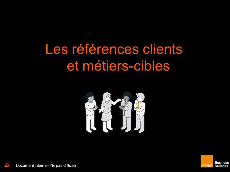 Document Interne – Ne pas diffuser Les références clients et métiers-cibles Document interne – Ne pas diffuser