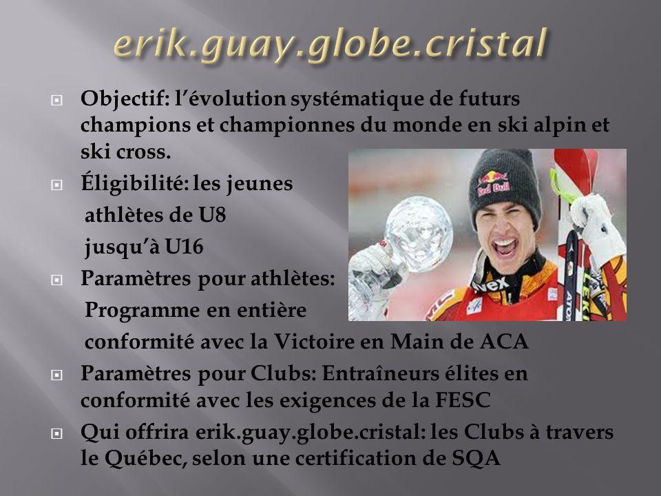 Objectif: lévolution systématique de futurs champions et championnes du monde en ski alpin et ski cross.