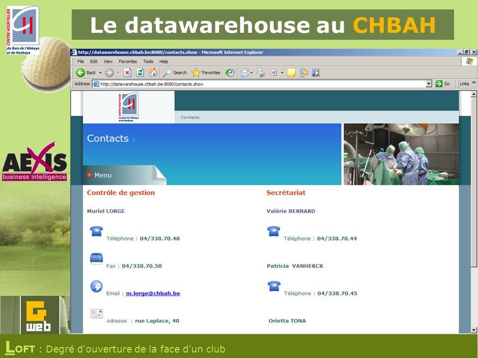 Le datawarehouse au CHBAH L OFT : Degré d ouverture de la face d un club